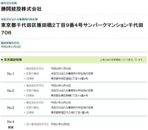 勝鬨建設株式会社あいばん.JPG